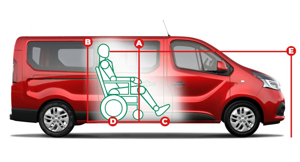 Renault Trafic Side Entry Access Dimensions